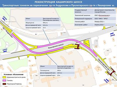 Схема реконструированного участка Каширского шоссе