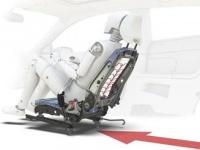 Система защиты от плетевых травм (WHIPS)