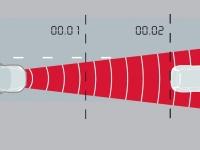 Адаптивный круиз-контроль (ACC) с функцией Мониторинга дистанции (DA)