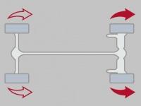 Система полного привода с технологией Instant Traction™