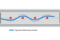 Система распределения крутящего момента Dynamic Performance Control