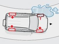 ABS с электронной системой распределения тормозного усилия (EBD)