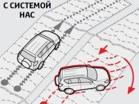 Система помощи при подъеме по склону (HAC)