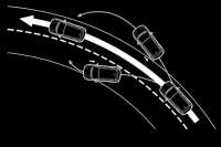 Система стабилизации (ESP)
