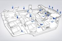 Двухзонная автоматическая система кондиционирования