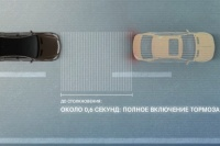 Система PRE-SAFE® Brake