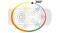 Аудиосистема BOSE surround sound