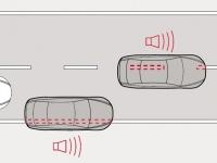Функция предупреждения об уходе с занимаемой полосы движения (LDW)