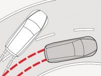 Система динамической стабилизации и контроля тяги (DSTC)