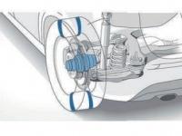Индикатор утечки воздуха в шинах (RPA)