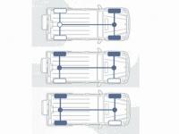 Полный привод с системой 4 ETS