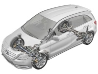 Рулевое управление с изменяемым передаточным отношением
