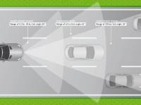 Система адаптивного круиз-контроля DISTRONIC PLUS