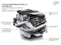 Двигатель TDI 3.0 V6 мощностью 313 л.с.