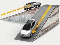 Системы помощи Hill-start Assist Control и Downhill Brake Control