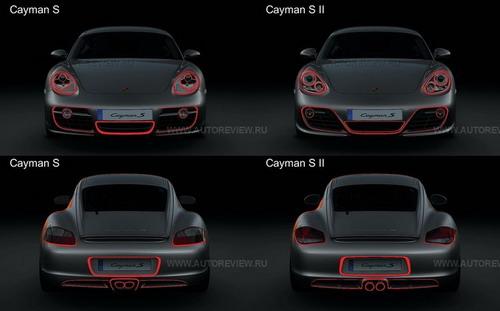 Тонкие штрихи рестайлинга. Иллюстрация Porsche с сайта autoreview.ru.