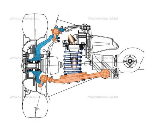 Схема передней подвески нива шевроле