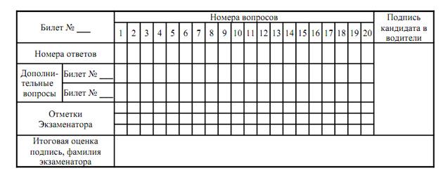 Экзаменационный лист категория тс в бланк